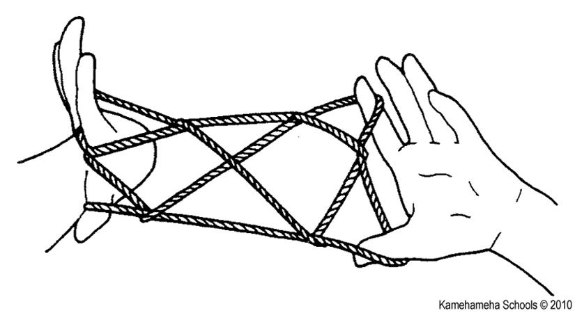 [Makaliʻi string figure] © Kamehameha Schools.