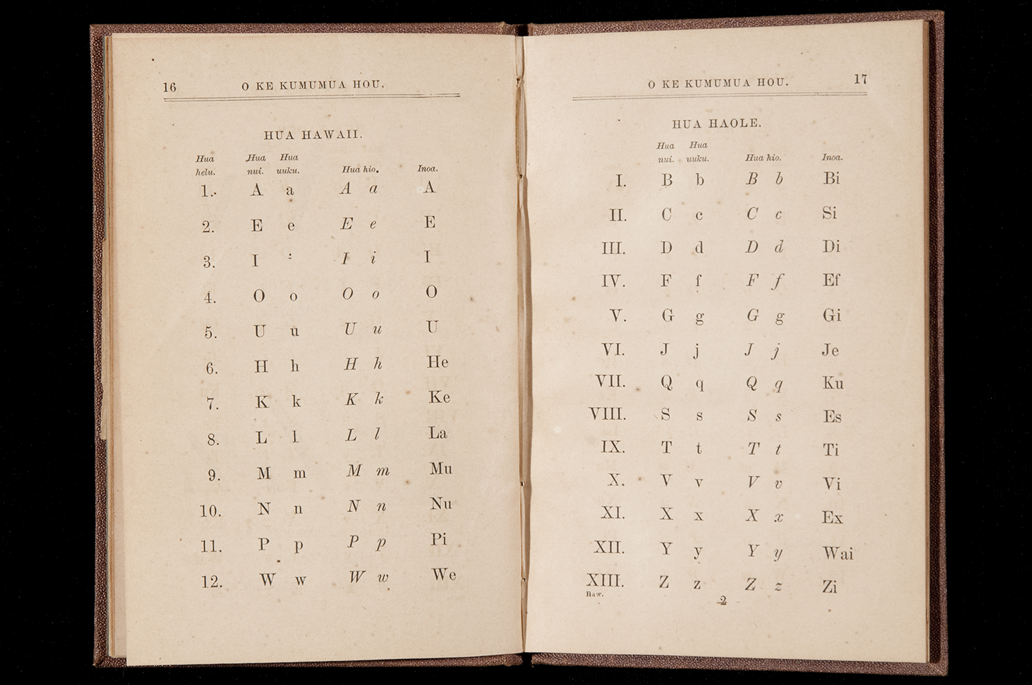 [O ke Kumumua Hou] Hawaiian language primer. Photo by David Franzen.
